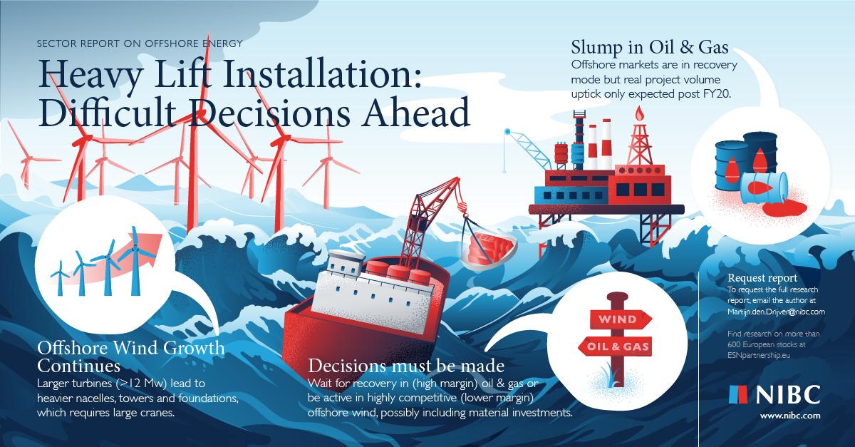 NIB-014-Infographic-Heavy-Lift-Vessel-V2